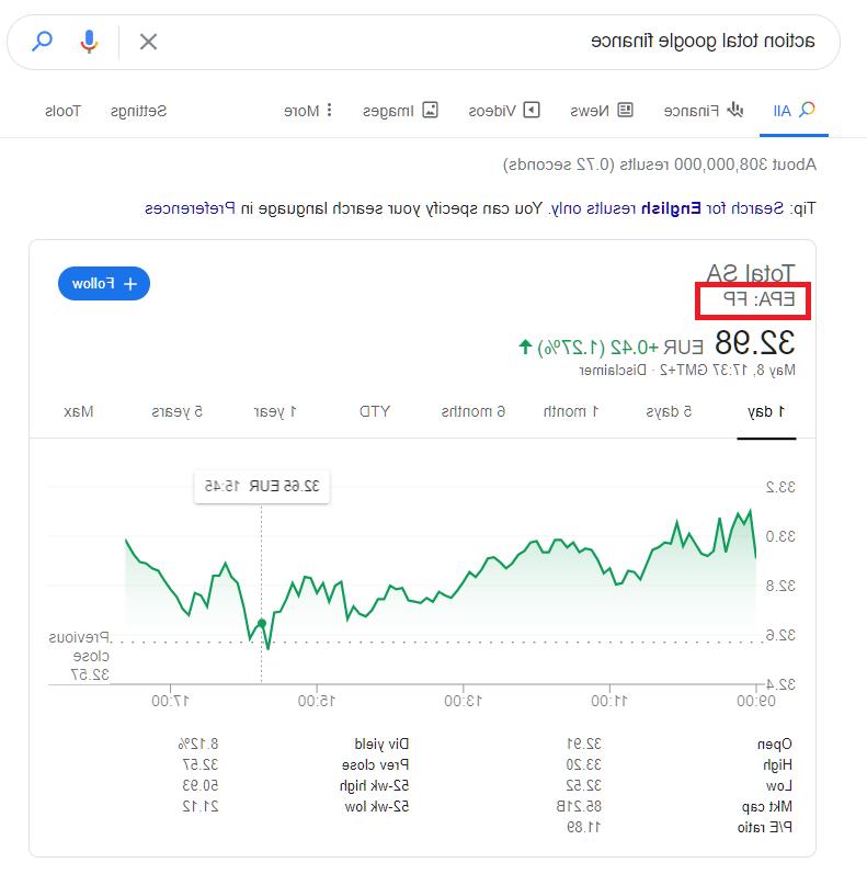 Où acheter des actions Total?