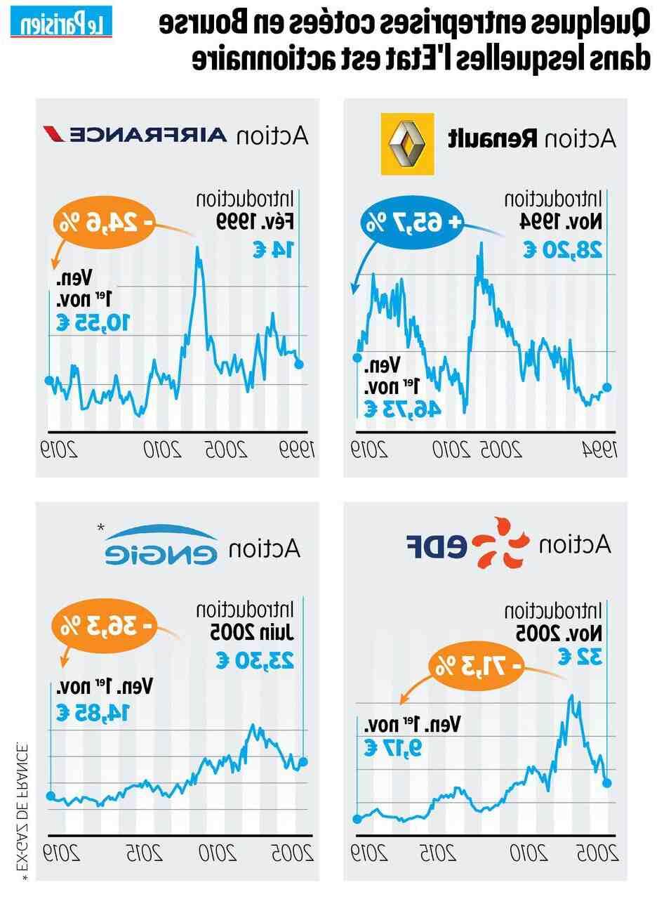 Quelles actions suisses acheter?